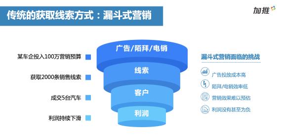 传统转介绍模式2.png