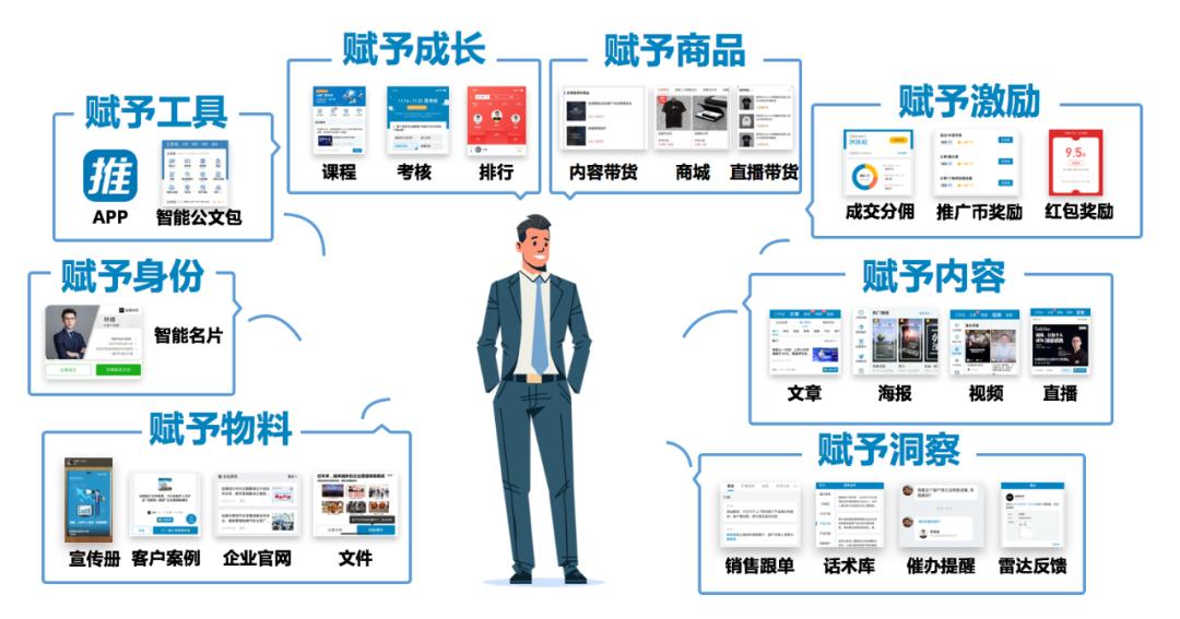全员营销系统5.png
